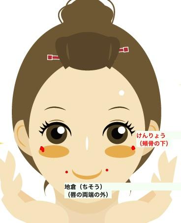 顔のゆがみを改善する方法