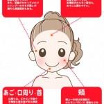 思春期ニキビが顔いっぱい目立つのを改善するには?