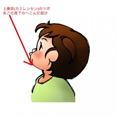 汗をかいた顔の対処方法
