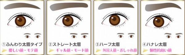 マユライズで眉が濃くなりすぎたりしないの?